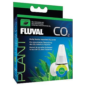 Fluvall-CO2-Indikator-Set