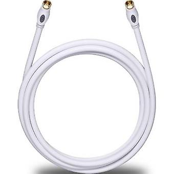 Antennas, SAT Cable [1x F plug - 1x F plug] 10 m 120 dB gold plated connectors White Oehlbach Transmission Plus S