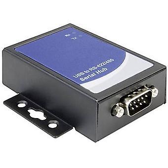Delock USB 2.0 Adapter [1x D-SUB socket 9-pin - 1x USB 2.0 port B] 87585