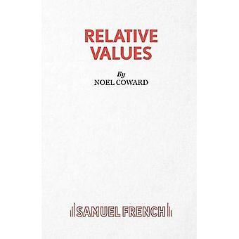 Valeurs relatives: Play (édition intérimaire)