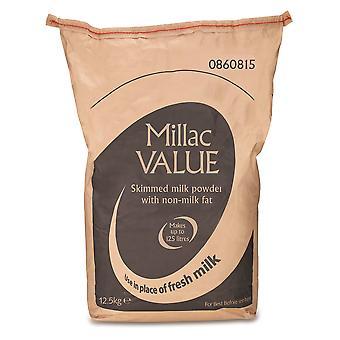 Millac Wert Milchpulver