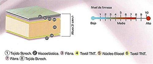 Viskoelastiska lyx energi återvinna madrass 80 X 180