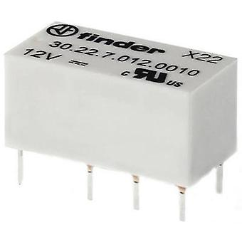 PCB relays 24 Vdc 1.25 A 2 change-overs Finder 30.22.7.024.0000 1 pc(s)