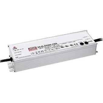 Mean WellLED driverLED-switching power supply HLG-240H-12B