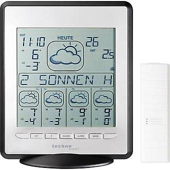 SAT weather station Techno Line WD 9550 Forecasts for 4 days