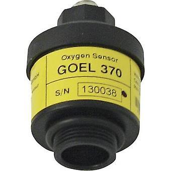 GOEL370 GREISINGER GHM