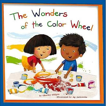 Die Wunder des Farbkreises