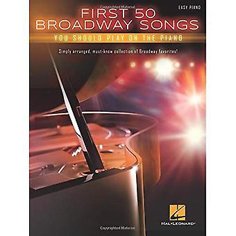 Först 50 Broadway låtar du bör spela på Piano