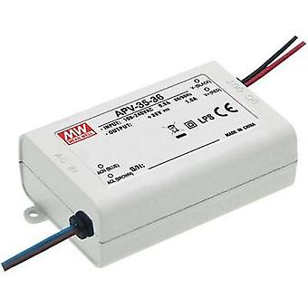 LED driver, LED transformer Constant voltage, Constant current Mean Well APV-35-36