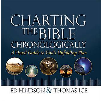 Die Bibel chronologisch - Charts ist eine visuelle Anleitung zu Gott entfaltet.