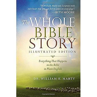 L'histoire de la Bible entière - tout ce qui se passe dans la Bible dans la plaine
