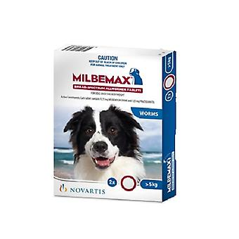 Milbemax 大狗 5-25 公斤 (11-55 磅) 2 标签包