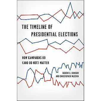 The Timeline of Presidential Elections - How Campaigns Do (and Do Not)