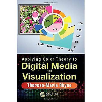 Digitale Medien und Visualisierung Farbenlehre zuweisen