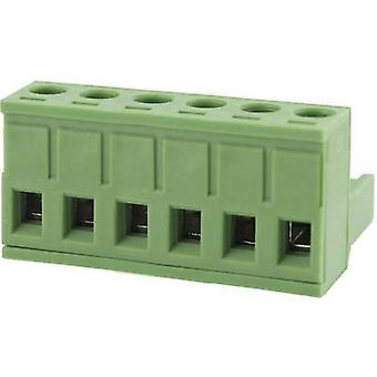 Degson Pin enclosure - cable Total number of pins 10 Contact spacing: 5.08 mm 2EDGK-5.08-10P-14-00AH 1 pc(s)