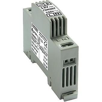 Comatec PSM1/12.12, 12W Din Rail Power Supply 1A