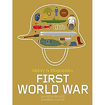 History in Infographics: First World War (History in Infographics)