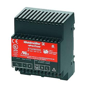 Rail mounted PSU (DIN) Weidmüller CP SNT 25W 5V 5A 5 Vdc 5 A 25 W 1 x