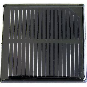 Pannello solare Sol Expert SM850