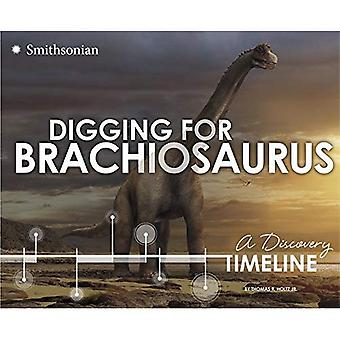 Digging for Brachiosaurus: A Discovery Timeline (Dinosaur Discovery Timelines)