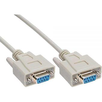 Serial RS232 Null Modem Cable