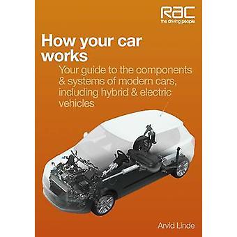 Hoe uw auto werkt - uw gids voor de componenten & systemen van moderne