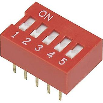 DIP switch Number of pins 5 Slide-type TRU COMPONENTS DSR-05 1 pc(s)