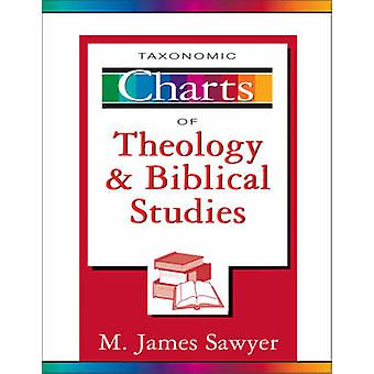 Taxonomic Charts of Theology and Biblical Studies by M.James Sawyer -