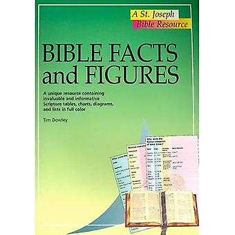 Bible Facts and Figures (St. Joseph Bible Resource)