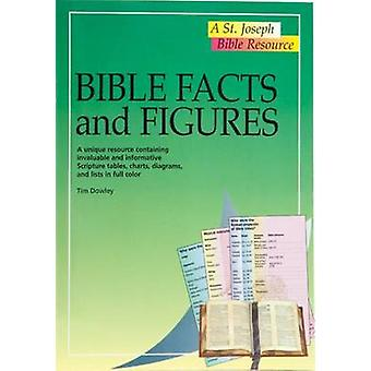 Bible Facts and Figures by Tim Dowley - 9780899426532 Book