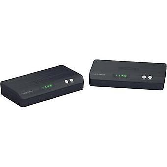 Wireless HDMI (set) Marmitek HDTV Anywhere