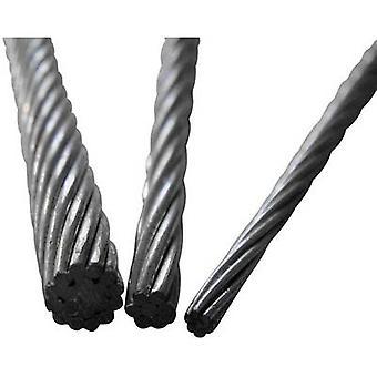 Corda de fio (Ø) 1,5 metro de cano TOOLCRAFT 13211100150 cinza