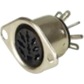 DIN connector Sleeve socket, straight pins Number of pins: 8 Silver Hirschmann MAB 8 S 1 pc(s)