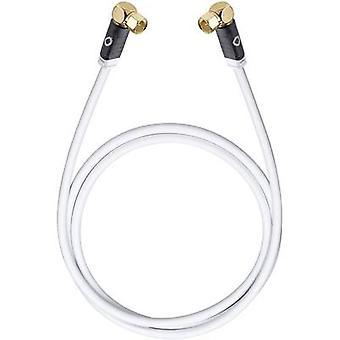 Oehlbach Antennas, SAT Cable [1x F plug - 1x F plug] 0.75 m 120 dB gold plated connectors White