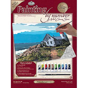 Paint By Number Kit Artist Canvas Series 11