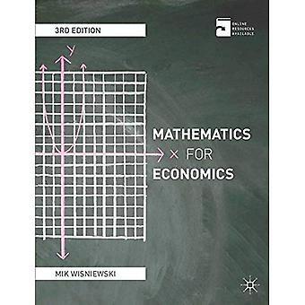 Matematyka w ekonomii