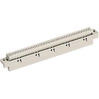 Harting 09 02 264 6828 09 02 264 6828 Multipole Socket Design B