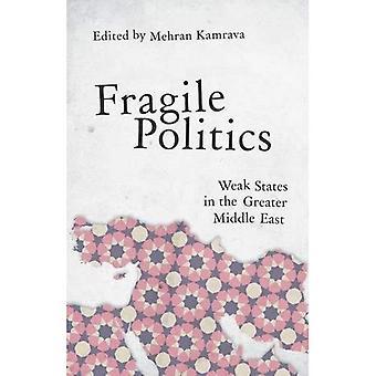 Politique fragile: États de faiblesse dans le grand Moyen-Orient