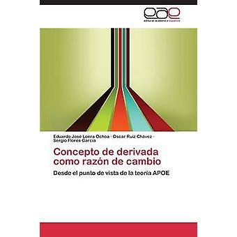 Concepto de derivada como razn de cambio by Loera Ochoa Eduardo Jos