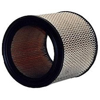 WIX Filters - 46247 Heavy Duty Air Filter, Pack of 1