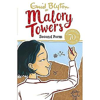 Second Form - Malory Towers Book 2