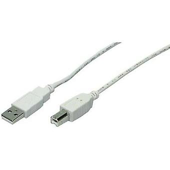 Goobay USB 2.0 Cable USB 2.0 connector A to USB 2.0 connector B