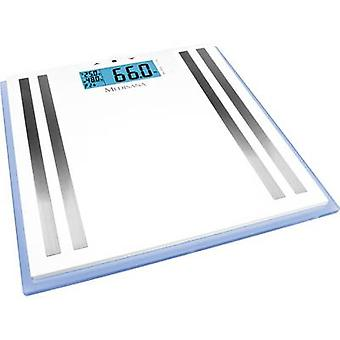 Medisana ISA Smart bathroom scales Weight range=180 kg White