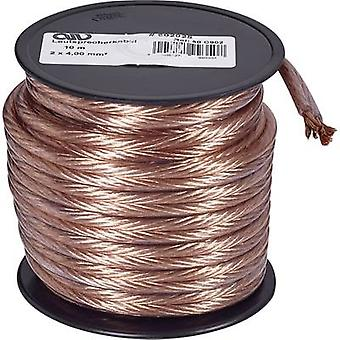 Speaker cable 2 x 2.50 mm² Copper AIV 2