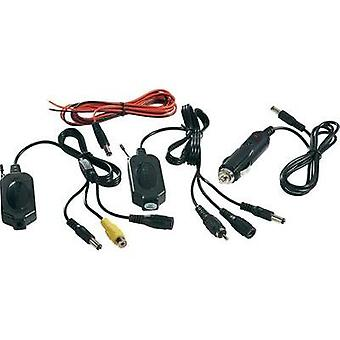 Video transmitter Video-Signal Transmitter RFK Wireless dnt Recess-mount