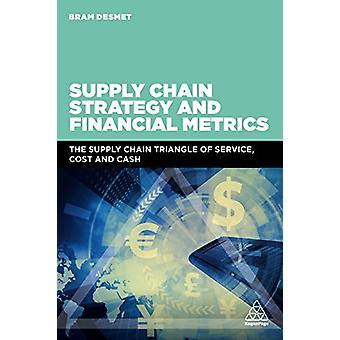 Supply Chain Strategy and Financial Metrics - The Supply Chain Triangl