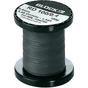 Block Resistance wire RD on coil RD 100/4.0 Wire diameter 4 mm Length 0.8 m