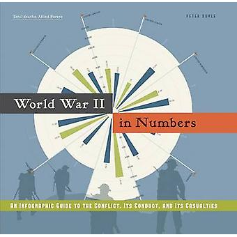 World War II in Numbers - An Infographic Guide to the Conflict - Its C