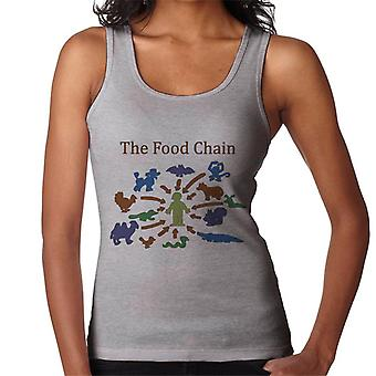 The Food Chain Ends With Man Women's Vest