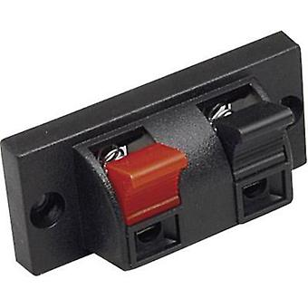 Audio jack Socket, vertical vertical Number of pins: 2 Black BKL Electronic 0205025 1 pc(s)